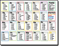 photo about Word Wall Printable called 47 Simplest Term Partitions photos inside 2015 Clroom, Coaching