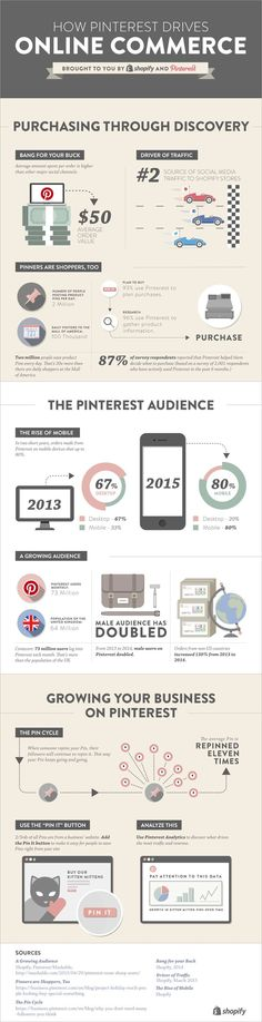 Is Facebook More Effective Than Pinterest For Ecommerce? - WebProNewsWebProNews