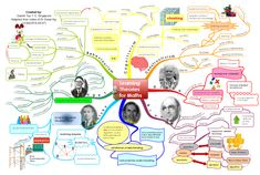 What are the Learning Theories for Maths? Check it out here!