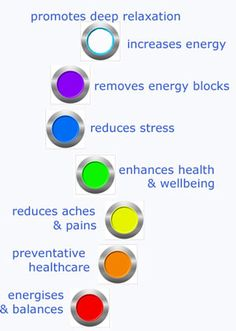 indian head massage benefits - Google Search