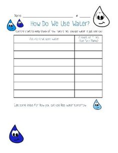 This is a good introduction for students into an Earth's Resources unit. I usually have them start it at school then continue it at home to observe one whole day of water usage. It is a great discussion starter for how much we use resources and ways to conserve resources.