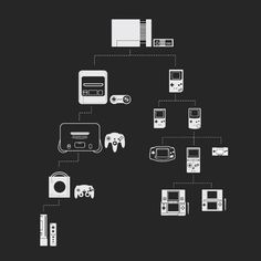 NES history. This should be teached at school !!!