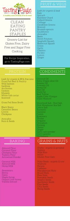 Looking to eat healthier? Start with this downloadable clean eating pantry list. A grocery list for gluten free, dairy free and sugar free cooking TastingPage.com