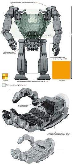 아바타 - 앰프 슈트 (AMP Suit) : 네이버 블로그 Robot Technology, Futuristic Technology, Iron Man Hand, Robot Hand, Avatar Movie, Steampunk, Robot Concept Art, Suit Of Armor, Robot Design