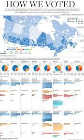 Image result for canadian history infographic