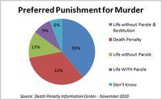 12 Best Matthew Freer, Capital Punishment images in 2015