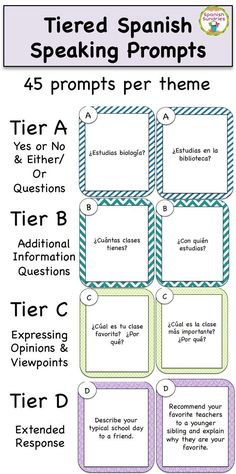 Tiered Spanish speaking prompts by theme - rewrite in English for ESL Spanish Teaching Resources, Spanish Activities, Spanish Language Learning, Spanish Worksheets, Listening Activities, Class Activities, School Resources, Teaching Tools, Spanish 1