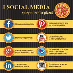 """La nostra giornata...""""social""""! Una pizza condivisa..."""