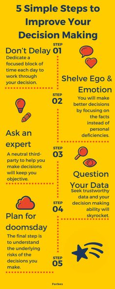 5 Simple Steps to Improve Your Decision Making - FORBES