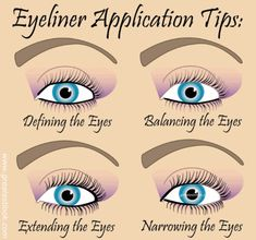 tips! Look closely to find the liner in each frame. This is a wonderful tip to express and enhance each eye type!