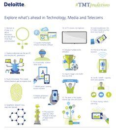 Deloitte nous propose ses prédictions 2016 via son étude TMT (Technologie Média Télécommunication), dont vous trouverez une courte infographie ci-dessous et anticipe une baisse de l'Ad Blocking due...