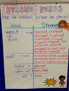 We did this with Come On, Rain by Karen Hesse. Sooo many strong verbs in that book! Picture only.
