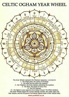 Year wheel