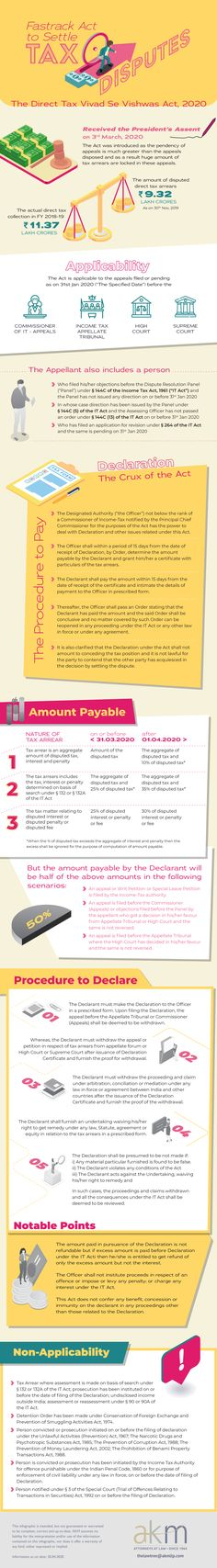 Fastrack Act to Settle Tax Disputes - The Law Tree Akm, Infographics, Acting, Infographic, Info Graphics, Visual Schedules