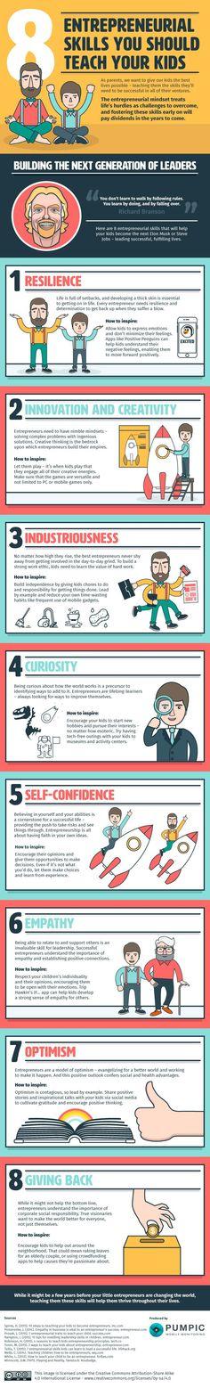 8 conseils d'entrepreneurs à donner à vos enfants | Fractale