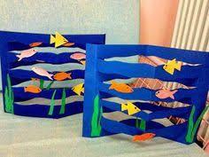 Image result for summer crafts for kids