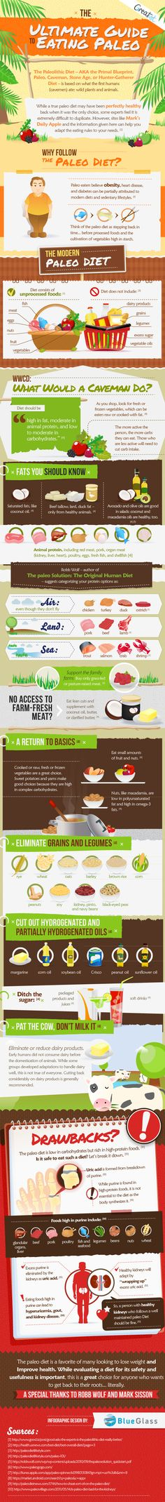 The Ultimate Guide to Eating #Paleo #Infographic