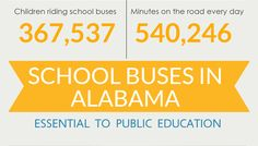 School Buses in Alabama: The Simple Facts