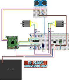 PyBoard-à-Roulette - Utilisation d'un senseur Ultrason HC-SR04