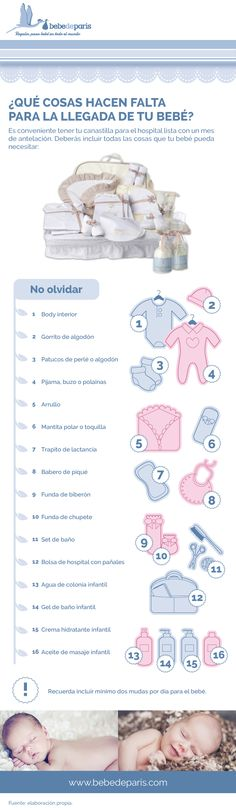 Infografía canastilla hospital BebeDeParis