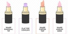 Do you think this is true? | What Your Lipstick Tip Shape Says About You