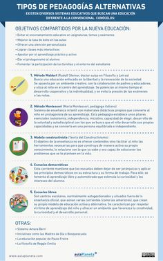 Tipos de pedagogías alternativas #infografia #infographic #education