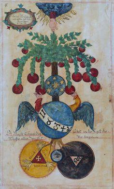 Emblematic imagery in alchemical manuscripts Gemma Sapientiae, Wellcome Institute MS. 2492. [c. 1735]