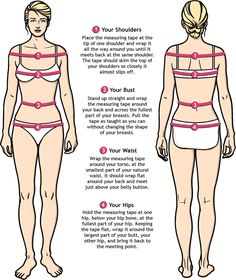 How to take your measurements for sizing a dress.  Good to know for many things: making a dress, ordering online, etc.