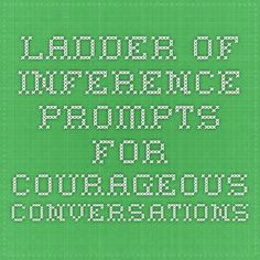 Ladder of Inference Prompts for Courageous Conversations
