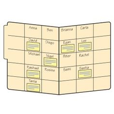 Divide the inside of a file folder into boxes that are slightly larger than small sticky notes. Write students' names in the boxes in alphabetical order, one name per box. Whenever you want to make a note about a student's progress, jot the information on a sticky note and then place it in the appropriate box. Periodically move the sticky notes to students' assessment folders. You'll have valuable information at your fingertips when it's time to prepare report cards.