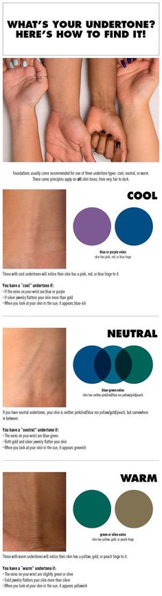 How to tell if you have a cool, warm or neutral undertone