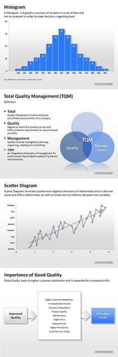 Use these PowerPoint templates to illsutrate your Total Quality Management presentation!