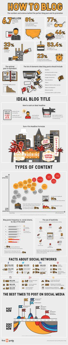How to Blog Infographic. Topic: blogging, blogger, writing