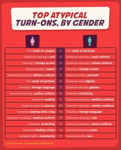 turn ons for men is sex