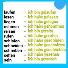 German Grammar, German Words, Reflexive Verben, Deutsch Language, Germany Language, German Language Learning, Prefixes, New Things To Learn, Kids And Parenting