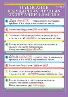 Comments in Topic Russian Language Lessons, Russian Language Learning, Learn Russian, Grammar, Homeschool, Presentation, Classroom, Study, Activities