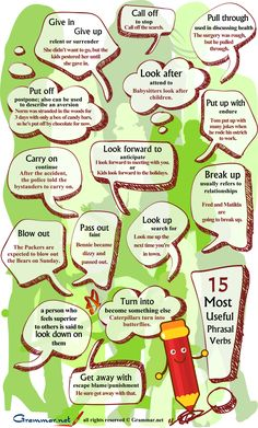 Infografía 15 Frases Verbales más usadas - Infographic Most Useful Phrasal Verbs