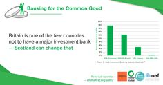 New Report: Banking for the Common Good