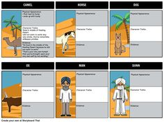 How the Camel Got His Hump: Just So Stories by Rudyard Kipling Photos For Class, Create A Storyboard, Character Map, Character Reference, Title Boxing, If Rudyard Kipling, Student Reading, Student Engagement, Rubrics