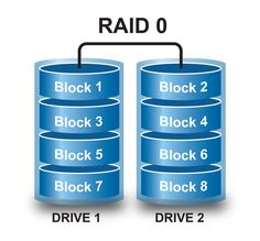 3 Things to Remember About #RAID 0 #Data #Recovery