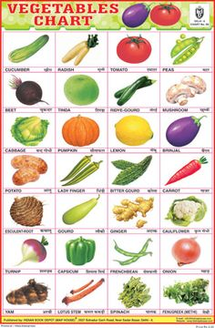 Trendy Fruit And Vegetables Preschool Chart Ideas Learning English For Kids, English Lessons For Kids, Preschool Charts, Preschool Learning, Vegetable Chart, Vegetable Recipes, Animal Pictures For Kids, Hindi Language Learning, Fruit Names
