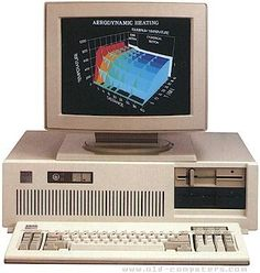 The company Dell Computers is started in 1984.