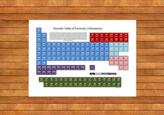 Periodic Table of Formula 1 Champions F1 by WordPerfectPictures
