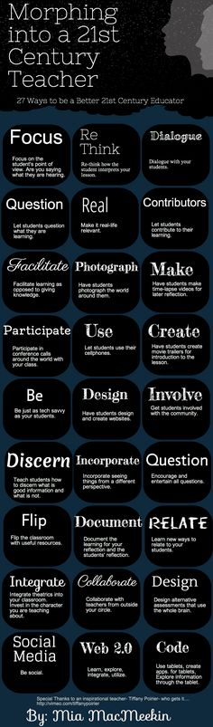 "27 Ways To Be A 21st Century Teacher: ""Most of the ways are briefly explained but that's kinda the beauty of the chart. You can take the sentence and turn it into a new teaching process that others may not already use."""
