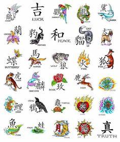 Japanese Kanji Tattoos - See more: http://www.freetattooideas.net/kanji-tattoos/
