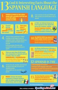 13 reasons to learn Spanish.