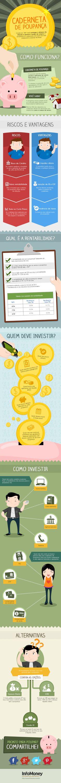 Conheça as principais vantagens e desvantagens da caderneta de poupança. Confira no infográfico do Portal InfoMoney!