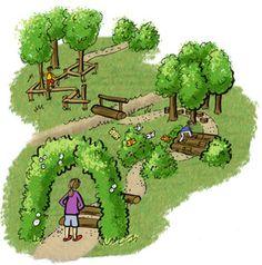 speelnatuur-beleefpaden-illustratie