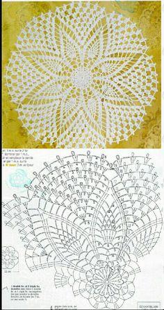 Isabel Alvarez's media content and analytics Crochet Doily Diagram, Crochet Doily Patterns, Crochet Mandala, Crochet Chart, Thread Crochet, Crochet Motif, Crochet Lace, Crochet Sunflower, Pineapple Crochet