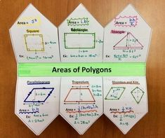 Areas of Polygons Foldable Geometry Activities, Math Activities, Math Notebooks, Interactive Notebooks, Maths Area, Math Charts, Area And Perimeter, Math Notes, 7th Grade Math